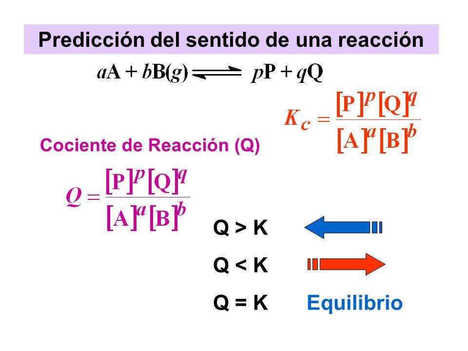Predicción del sentido de una reacción