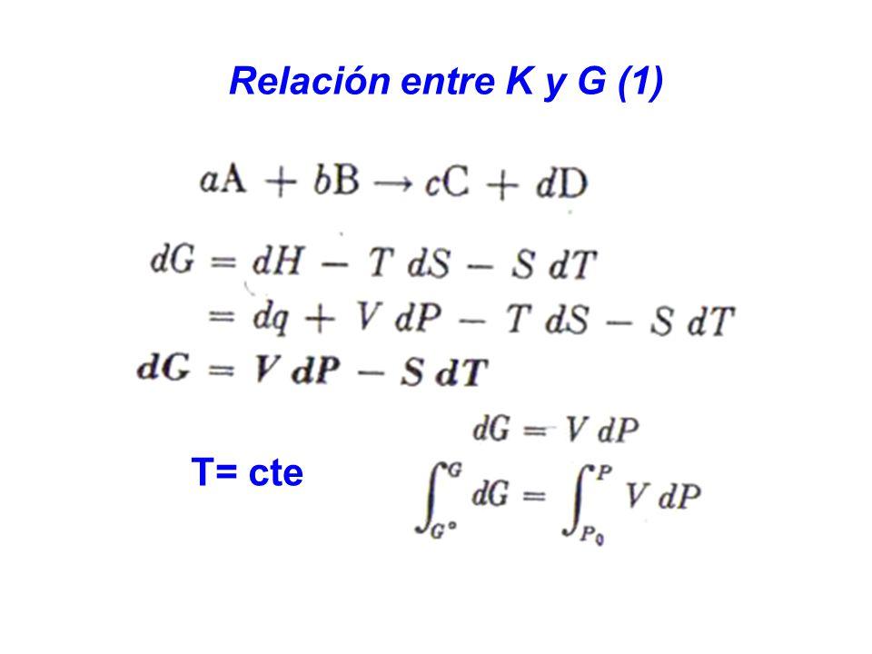 Relación entre K y G (1) T= cte