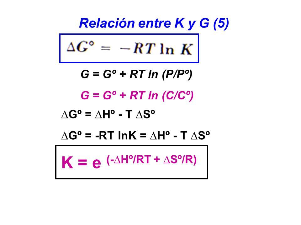 K = e (-∆Hº/RT + ∆Sº/R) Relación entre K y G (5) G = Gº + RT ln (P/Pº)