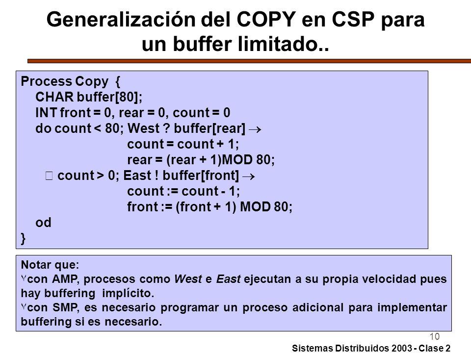 Generalización del COPY en CSP para un buffer limitado..