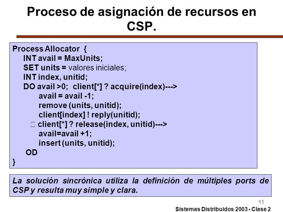 Proceso de asignación de recursos en CSP.