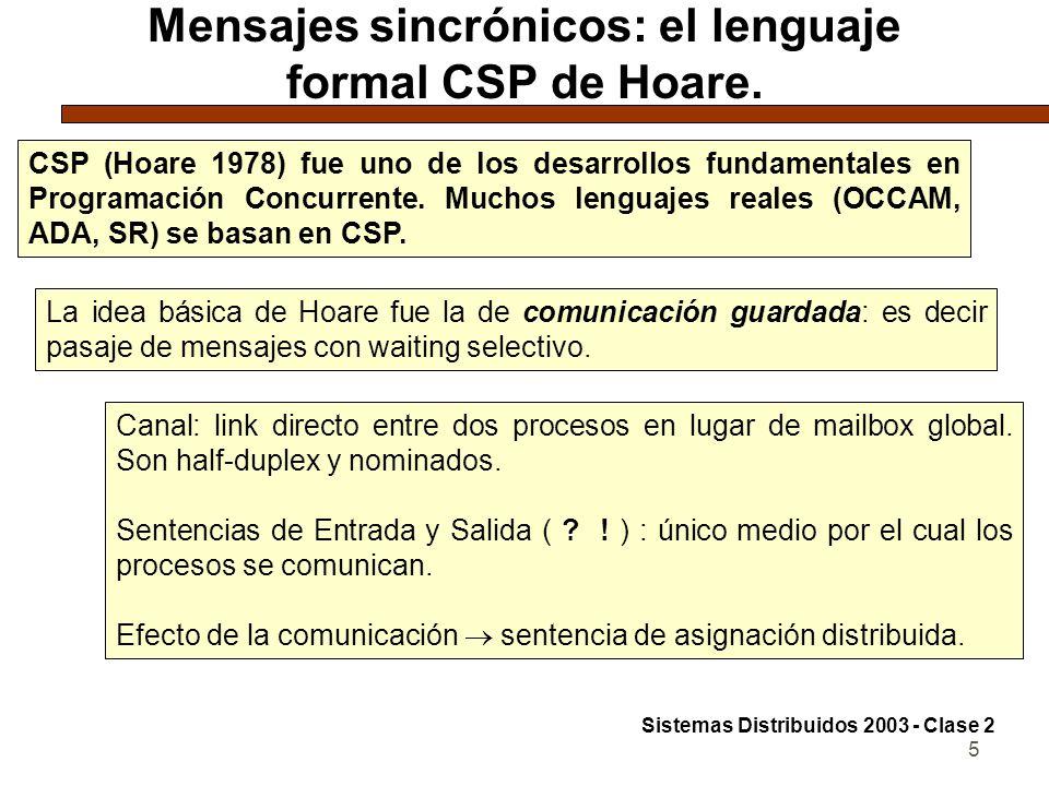 Mensajes sincrónicos: el lenguaje formal CSP de Hoare.