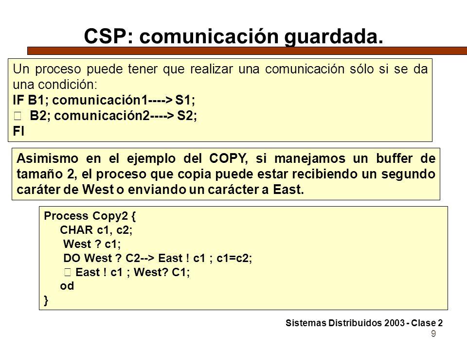 CSP: comunicación guardada.
