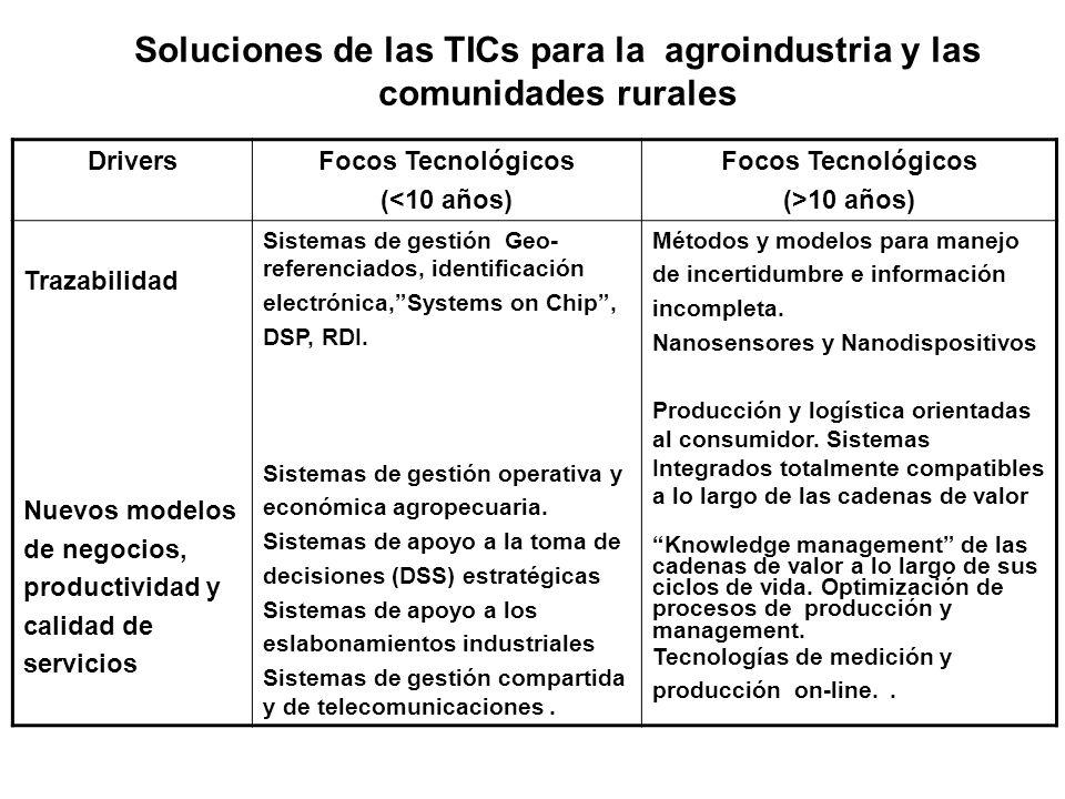 Soluciones de las TICs para la agroindustria y las comunidades rurales