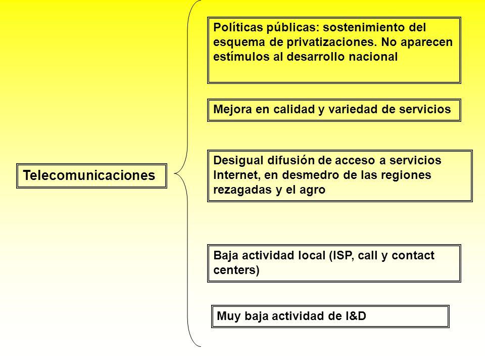Políticas públicas: sostenimiento del esquema de privatizaciones