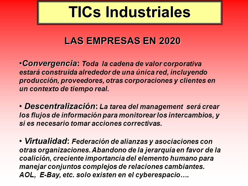 TICs Industriales LAS EMPRESAS EN 2020