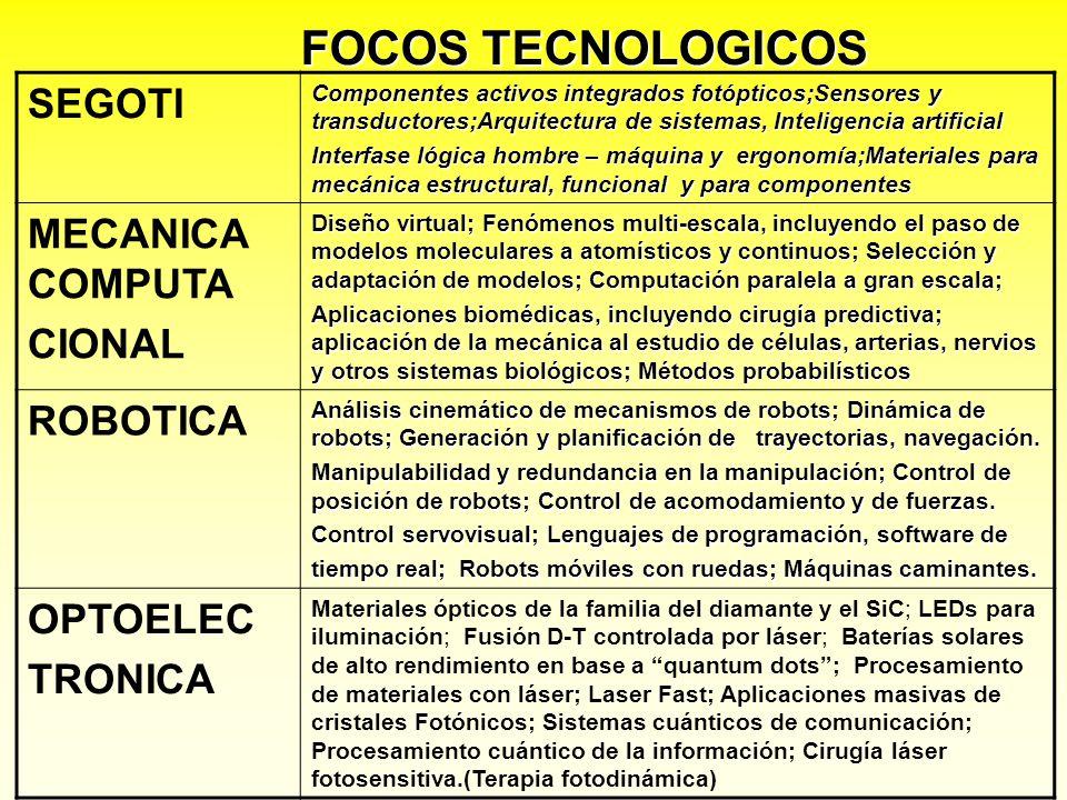 FOCOS TECNOLOGICOS SEGOTI MECANICA COMPUTA CIONAL ROBOTICA OPTOELEC