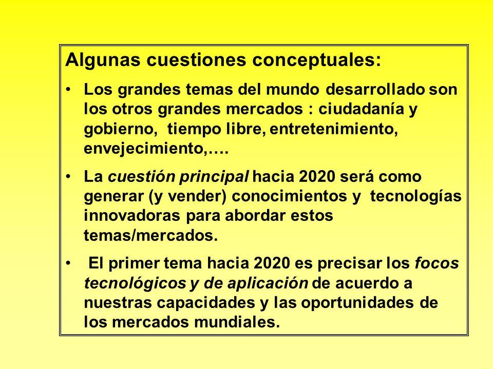 Algunas cuestiones conceptuales: