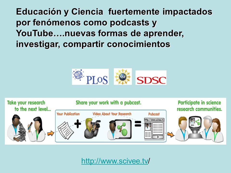 Educación y Ciencia fuertemente impactados por fenómenos como podcasts y YouTube….nuevas formas de aprender, investigar, compartir conocimientos