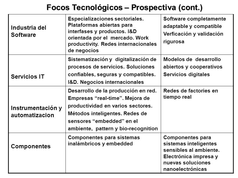 Focos Tecnológicos – Prospectiva (cont.)