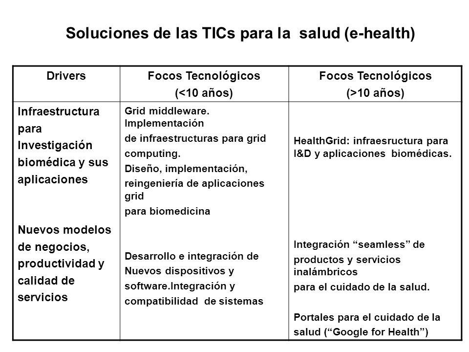 Soluciones de las TICs para la salud (e-health)