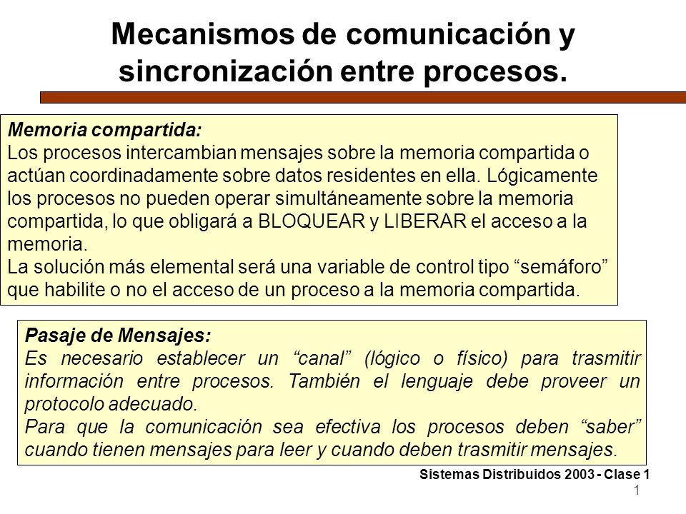 Mecanismos de comunicación y sincronización entre procesos.