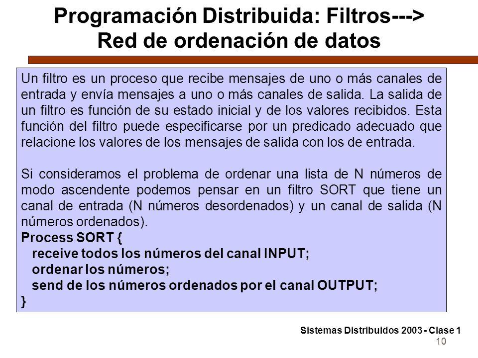 Programación Distribuida: Filtros---> Red de ordenación de datos