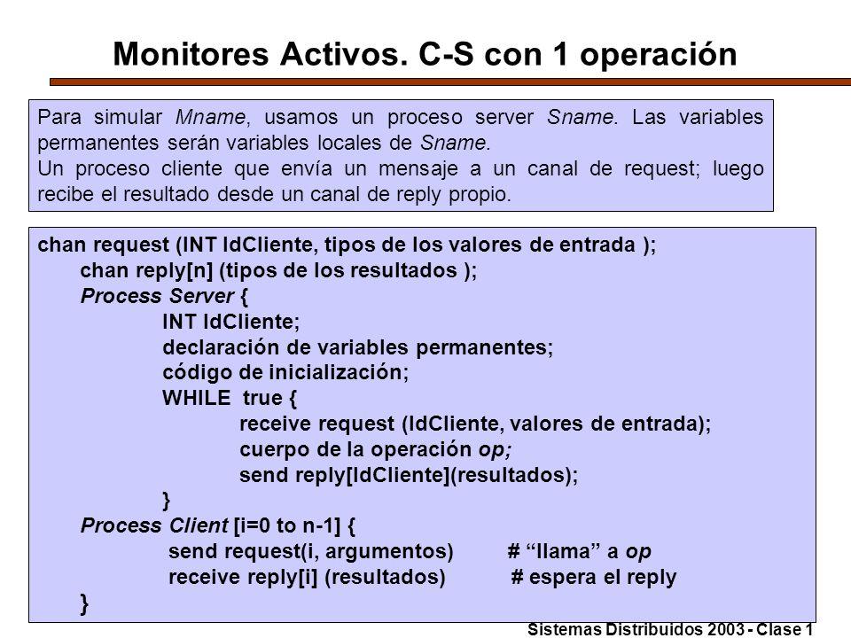 Monitores Activos. C-S con 1 operación