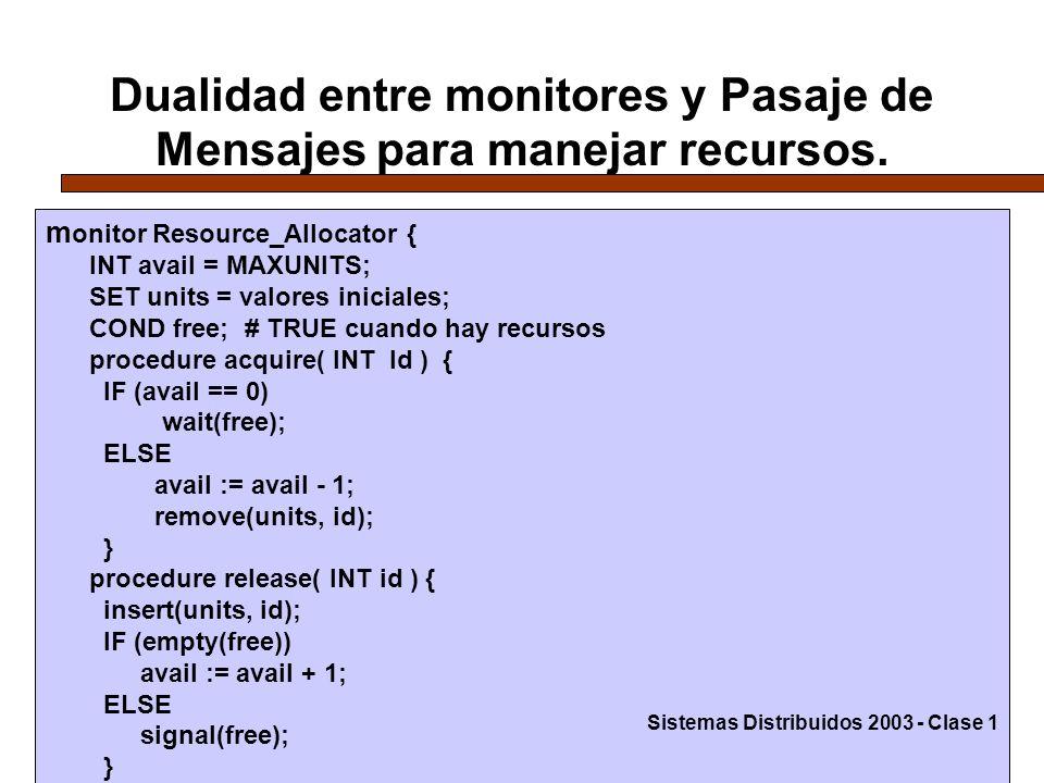 Dualidad entre monitores y Pasaje de Mensajes para manejar recursos.