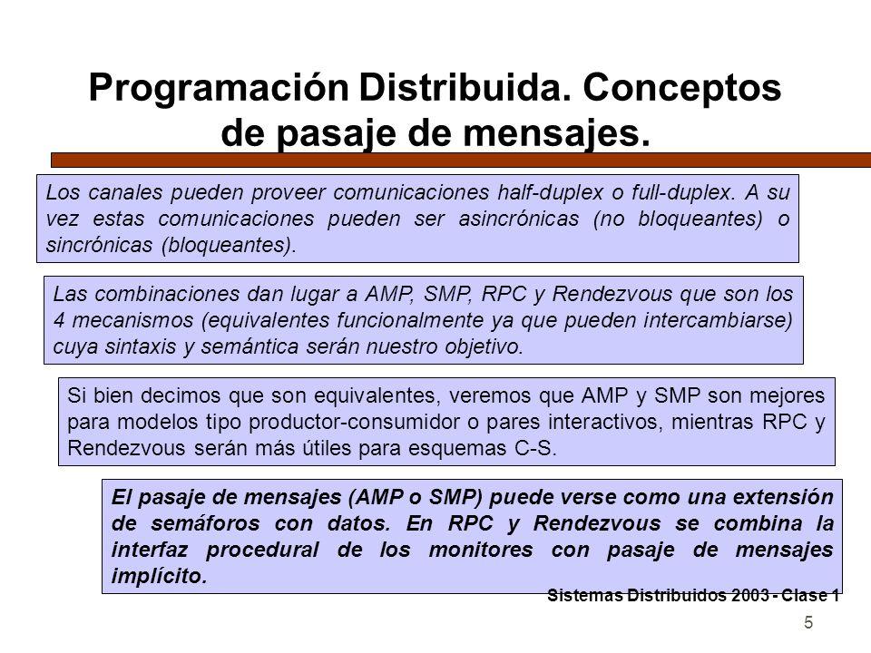Programación Distribuida. Conceptos de pasaje de mensajes.