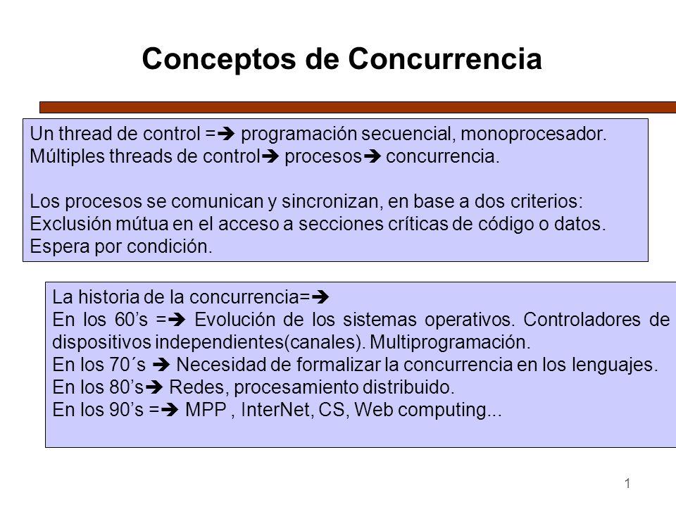 Conceptos de Concurrencia