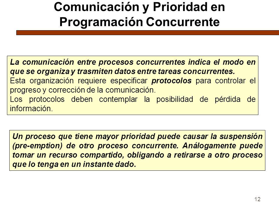 Comunicación y Prioridad en Programación Concurrente