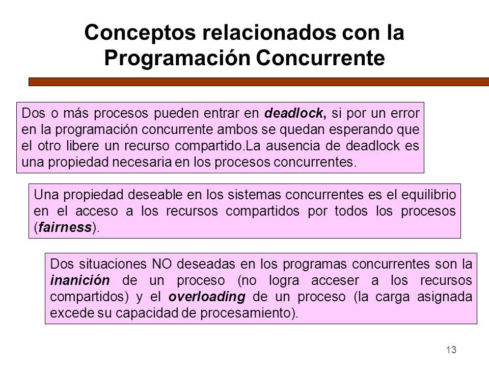 Conceptos relacionados con la Programación Concurrente