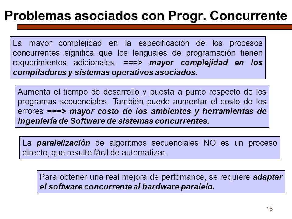 Problemas asociados con Progr. Concurrente