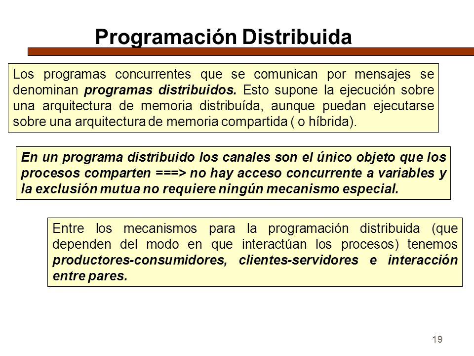 Programación Distribuida