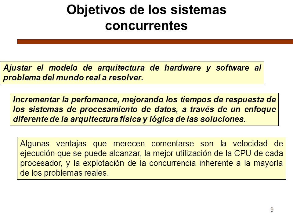 Objetivos de los sistemas concurrentes