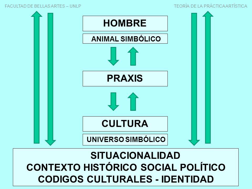 CONTEXTO HISTÓRICO SOCIAL POLÍTICO CODIGOS CULTURALES - IDENTIDAD