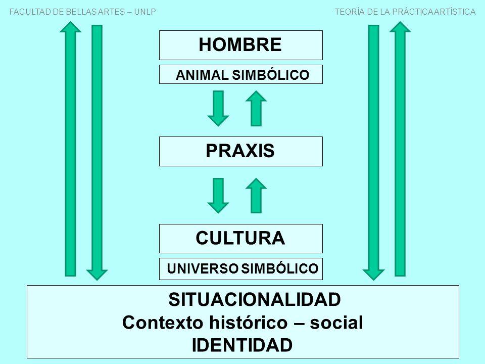 Contexto histórico – social