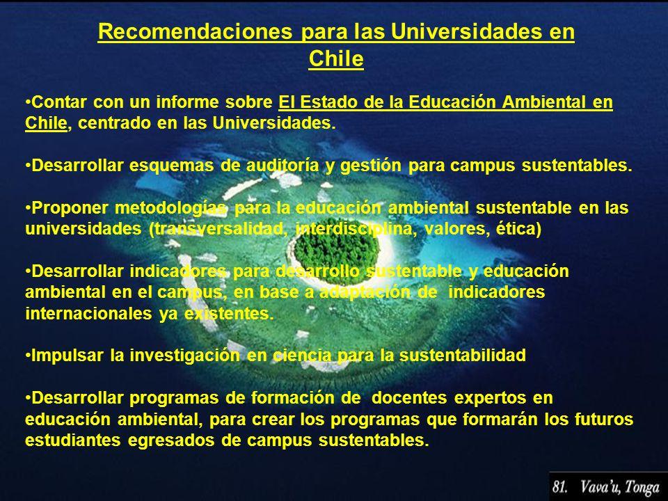 Recomendaciones para las Universidades en Chile