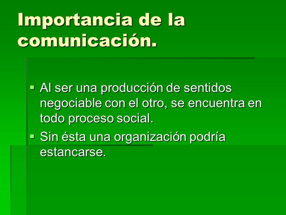 Importancia de la comunicación.