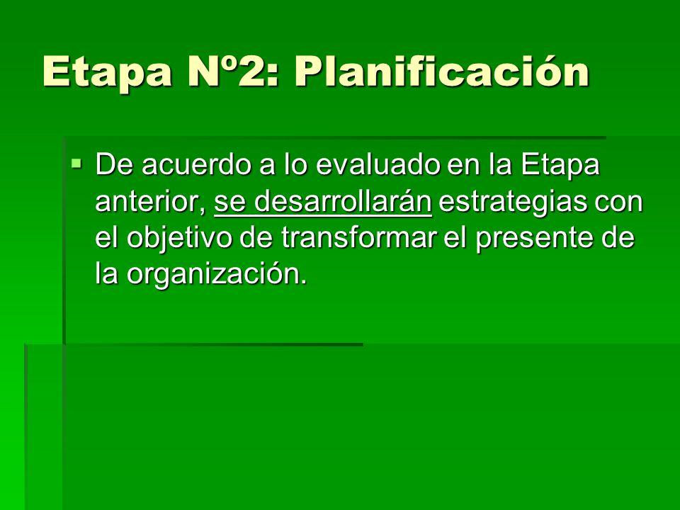 Etapa Nº2: Planificación