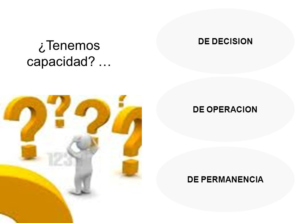 DE DECISION ¿Tenemos capacidad … DE OPERACION DE PERMANENCIA
