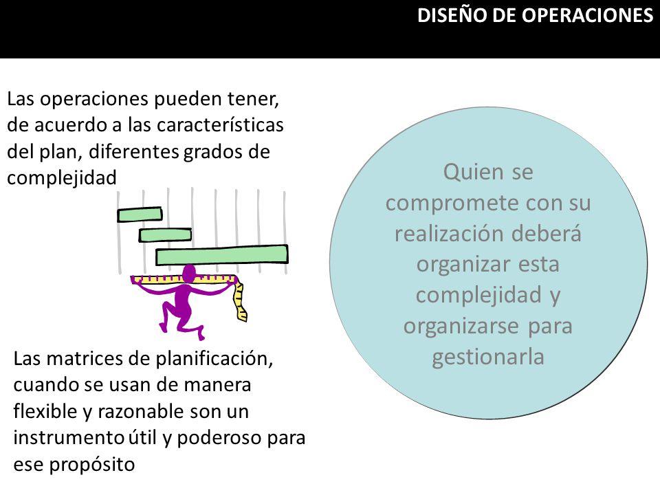DISEÑO DE OPERACIONES Las operaciones pueden tener, de acuerdo a las características del plan, diferentes grados de complejidad.
