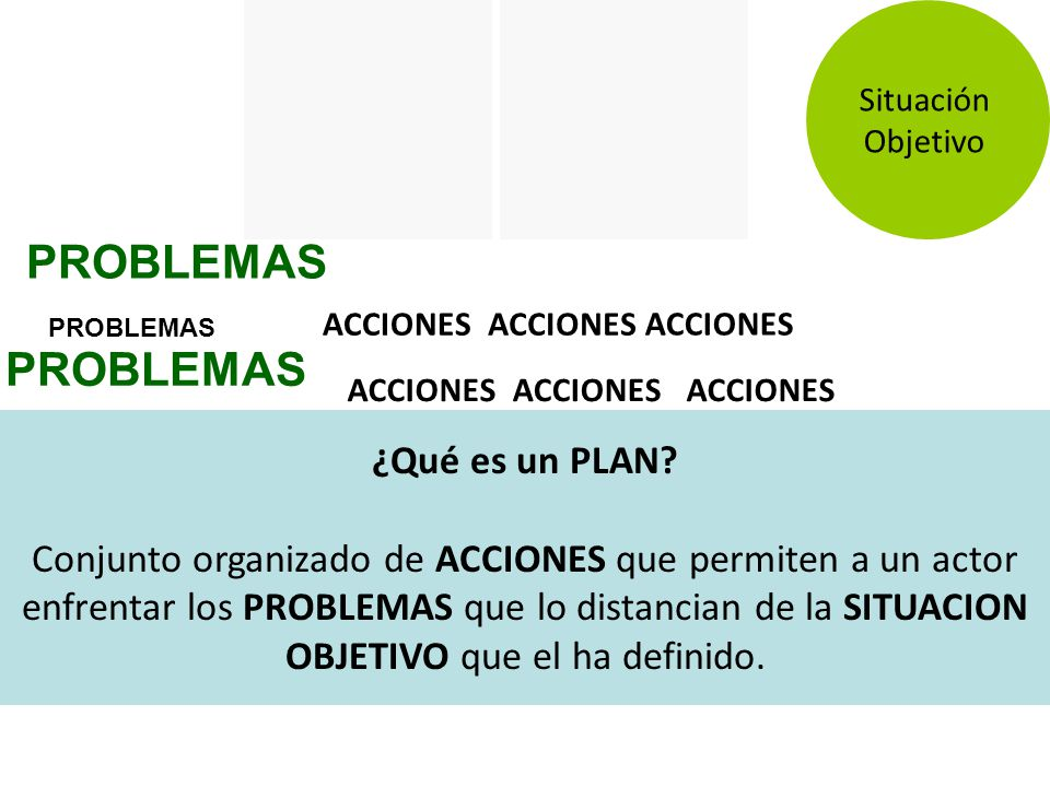 PROBLEMAS PROBLEMAS ¿Qué es un PLAN