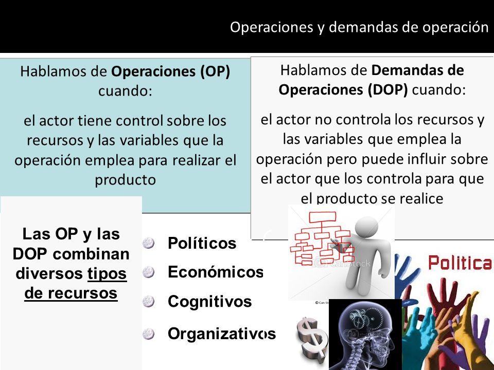 Las OP y las DOP combinan diversos tipos de recursos