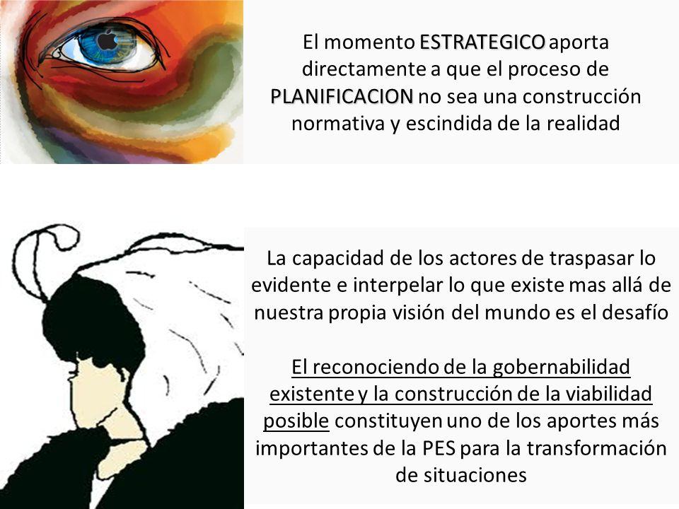 El momento ESTRATEGICO aporta directamente a que el proceso de PLANIFICACION no sea una construcción normativa y escindida de la realidad