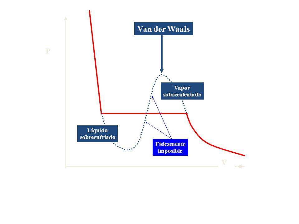 Van der Waals P V Vapor sobrecalentado Líquido sobreenfriado