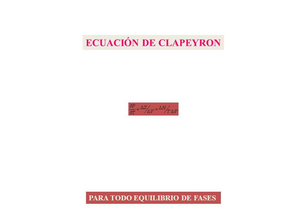 ECUACIÓN DE CLAPEYRON PARA TODO EQUILIBRIO DE FASES