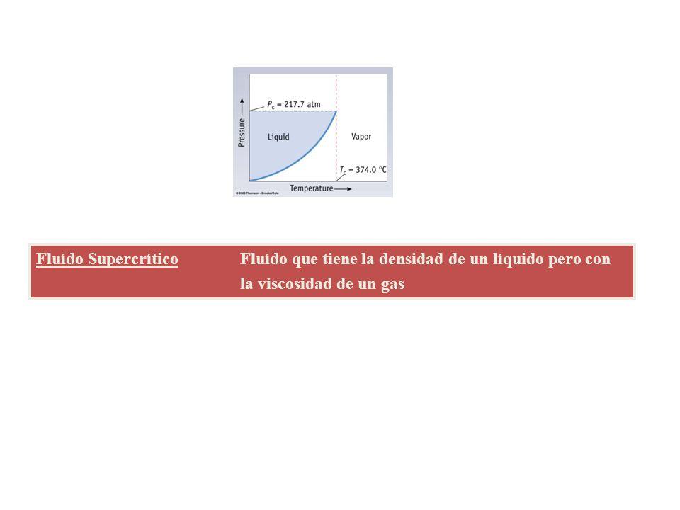 Fluído Supercrítico Fluído que tiene la densidad de un líquido pero con