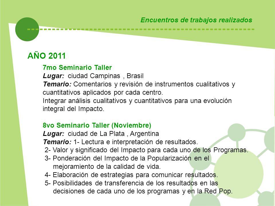 AÑO 2011 Encuentros de trabajos realizados 7mo Seminario Taller