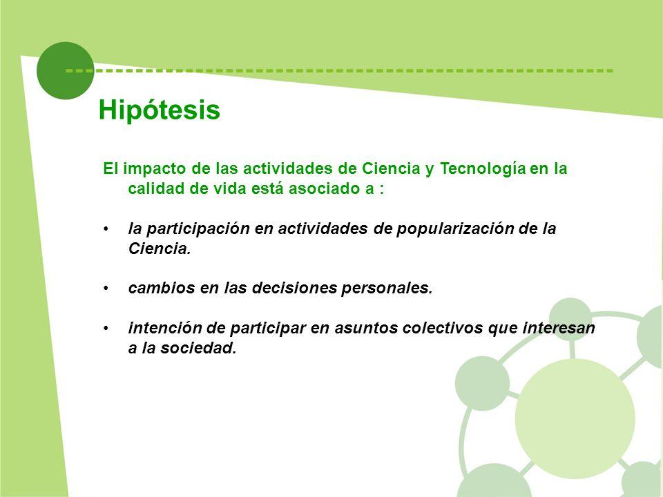 Hipótesis El impacto de las actividades de Ciencia y Tecnología en la calidad de vida está asociado a :