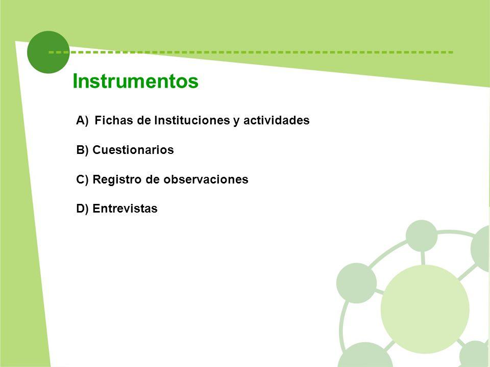 Instrumentos Fichas de Instituciones y actividades B) Cuestionarios