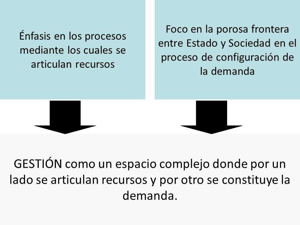 Énfasis en los procesos mediante los cuales se articulan recursos