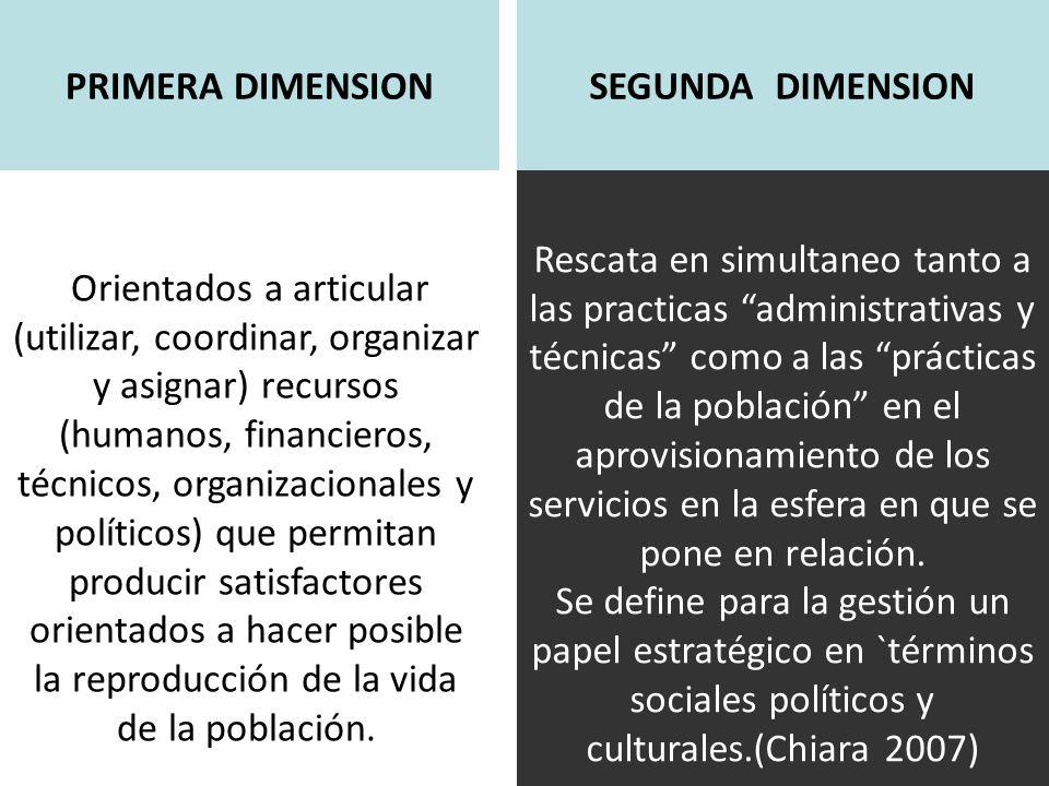 PRIMERA DIMENSION SEGUNDA DIMENSION.