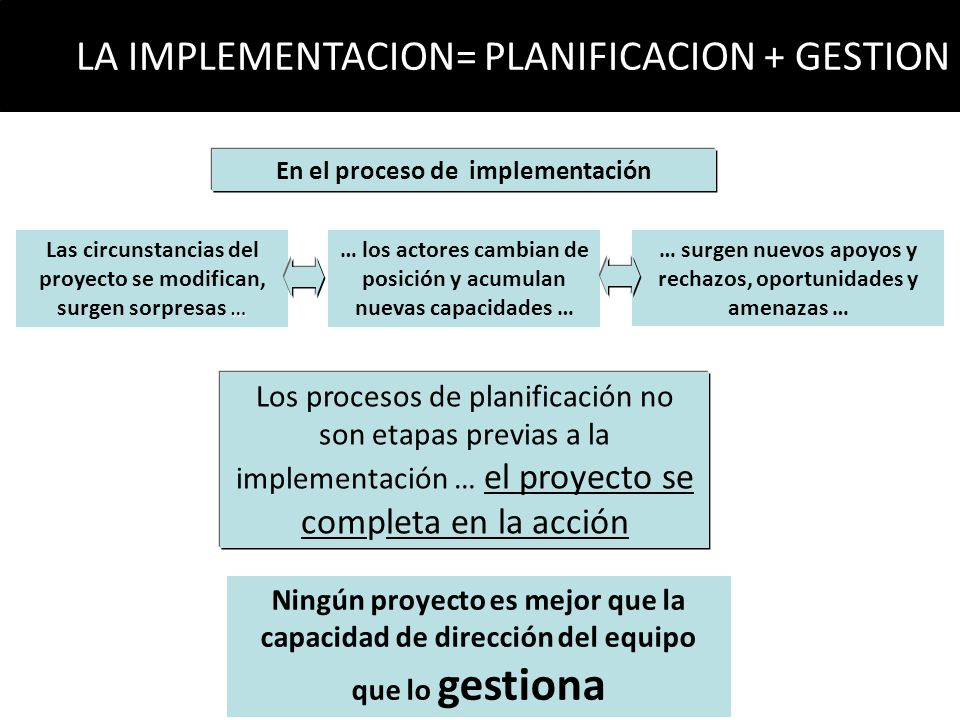LA IMPLEMENTACION= PLANIFICACION + GESTION