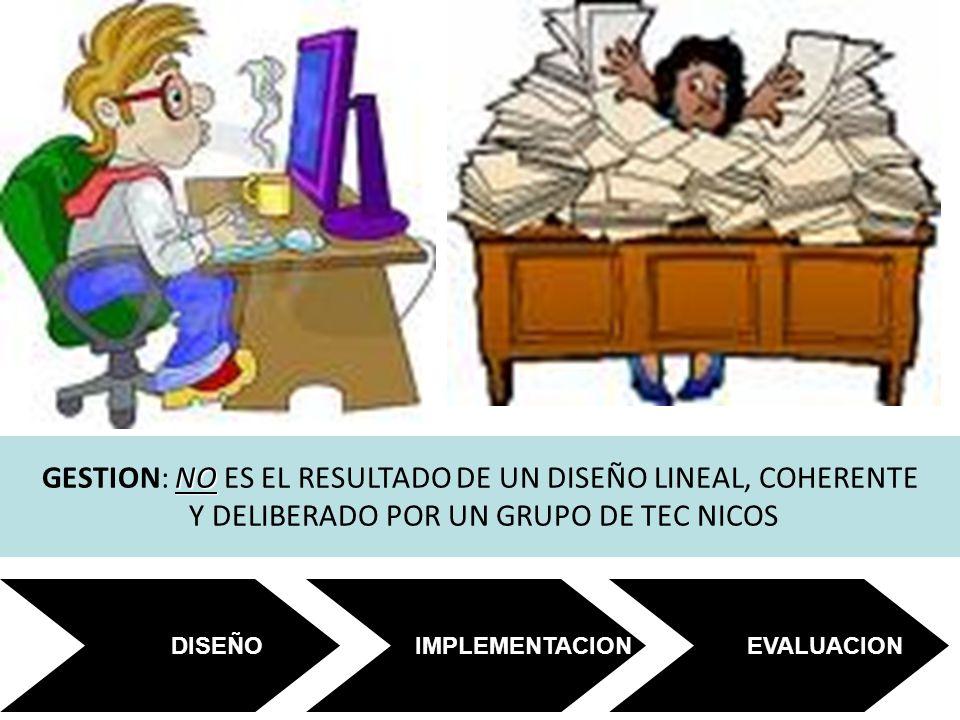 GESTION: NO ES EL RESULTADO DE UN DISEÑO LINEAL, COHERENTE