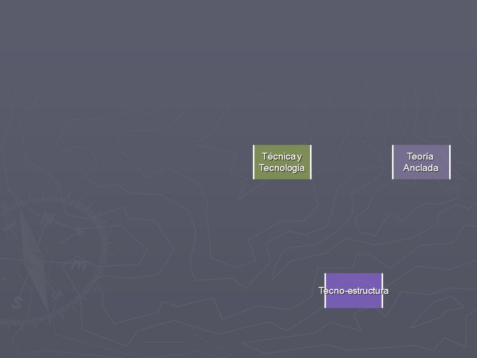 Técnica y Tecnología Teoría Anclada Tecno-estructura