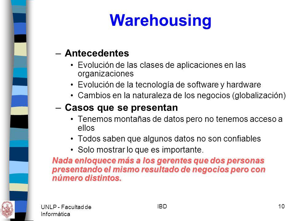 Warehousing Antecedentes Casos que se presentan