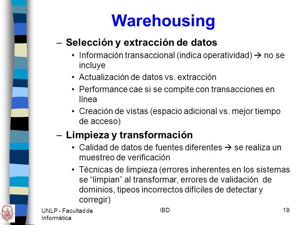 Warehousing Selección y extracción de datos Limpieza y transformación