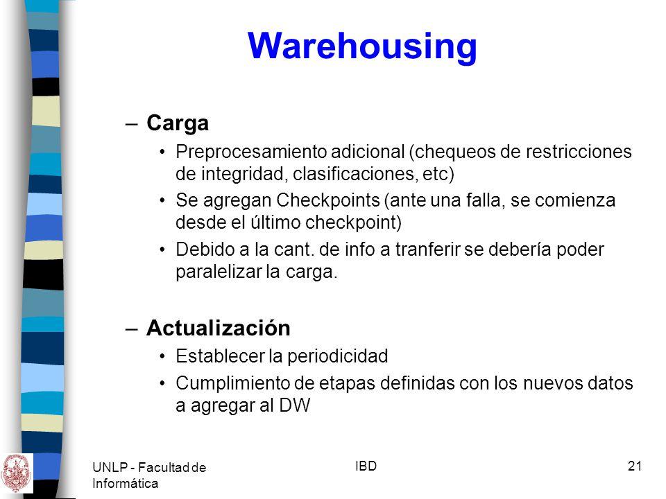 Warehousing Carga Actualización